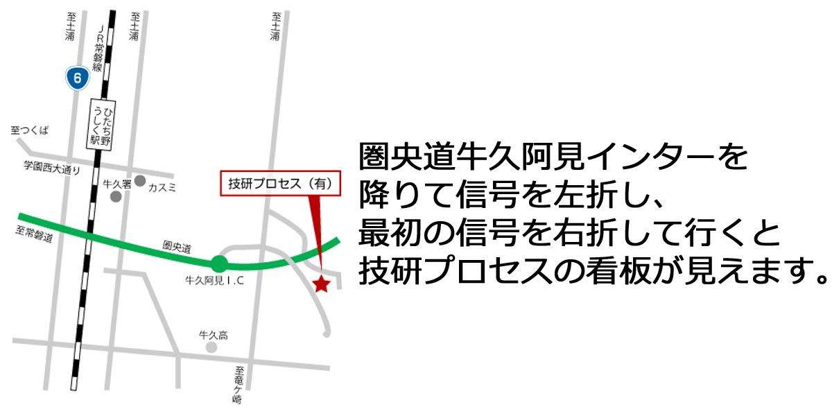 技研プロセスMAP